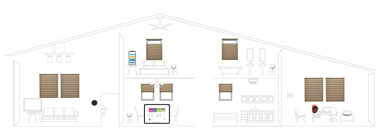 Diagram of Powerview in a Smart home.